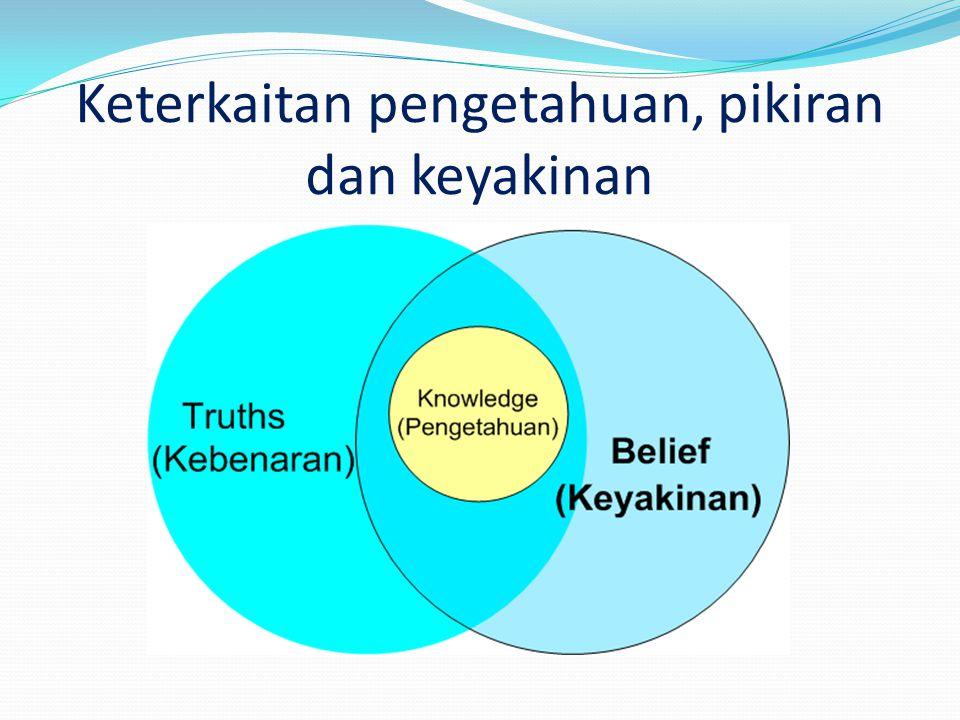Keterkaitan pengetahuan, pikiran dan keyakinan