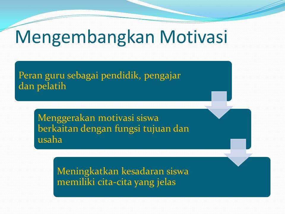 Mengembangkan Motivasi Peran guru sebagai pendidik, pengajar dan pelatih Menggerakan motivasi siswa berkaitan dengan fungsi tujuan dan usaha Meningkat