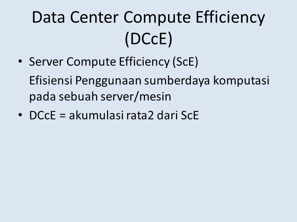 Data Center Compute Efficiency (DCcE) Server Compute Efficiency (ScE) Efisiensi Penggunaan sumberdaya komputasi pada sebuah server/mesin DCcE = akumulasi rata2 dari ScE