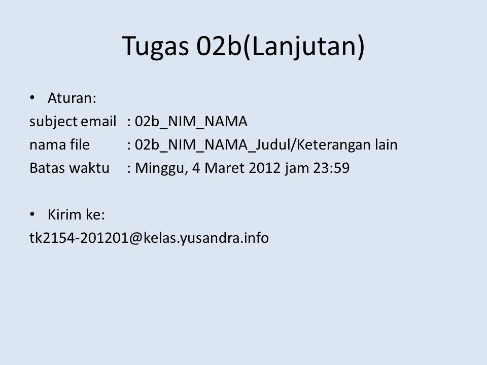 Tugas 02b(Lanjutan) Aturan: subject email: 02b_NIM_NAMA nama file: 02b_NIM_NAMA_Judul/Keterangan lain Batas waktu: Minggu, 4 Maret 2012 jam 23:59 Kirim ke: tk2154-201201@kelas.yusandra.info