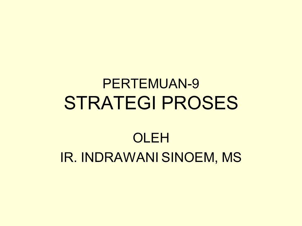 PENGERTIAN Strategi proses atau strategi transformasi adalah sebuah pendekatan organisasi untuk mengubah sumberdaya menjadi barang dan jasa.