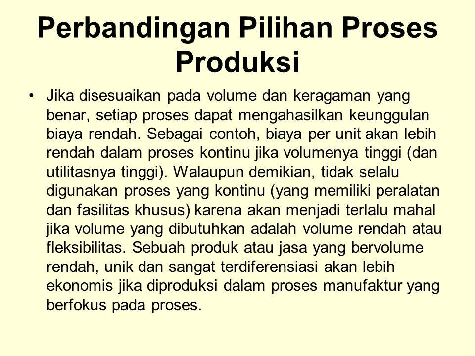 Perbandingan Pilihan Proses Produksi Jika disesuaikan pada volume dan keragaman yang benar, setiap proses dapat mengahasilkan keunggulan biaya rendah.