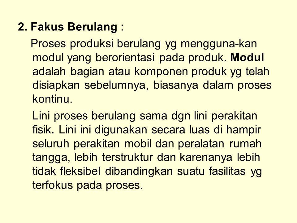 2.Fakus Berulang : Proses produksi berulang yg mengguna-kan modul yang berorientasi pada produk.