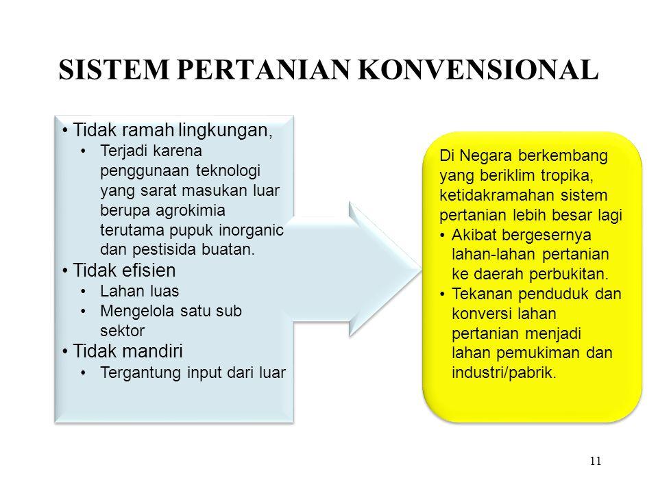SISTEM PERTANIAN KONVENSIONAL 11 Tidak ramah lingkungan, Terjadi karena penggunaan teknologi yang sarat masukan luar berupa agrokimia terutama pupuk i