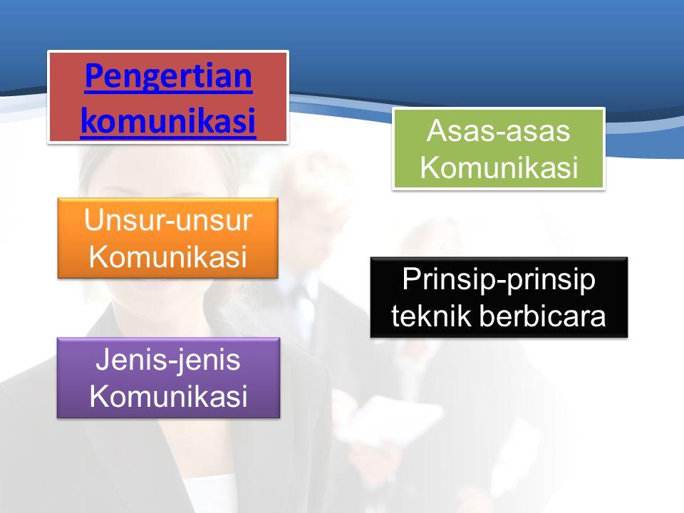 Tujuan Pembelajaran 1.Siswa mampu menjelaskan pengertian komunikasi dan asas-asas komunikasi 2.Siswa mampu melakukan komunikasi dengan kolega dan pelanggan yang dilakukan secara terbuka, profesional dan ramah-tamah