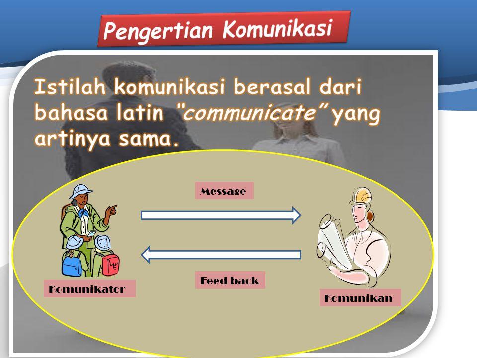 Pengertian komunikasi Pengertian komunikasi Unsur-unsur Komunikasi Unsur-unsur Komunikasi Jenis-jenis Komunikasi Jenis-jenis Komunikasi Asas-asas Komunikasi Asas-asas Komunikasi Prinsip-prinsip teknik berbicara Prinsip-prinsip teknik berbicara