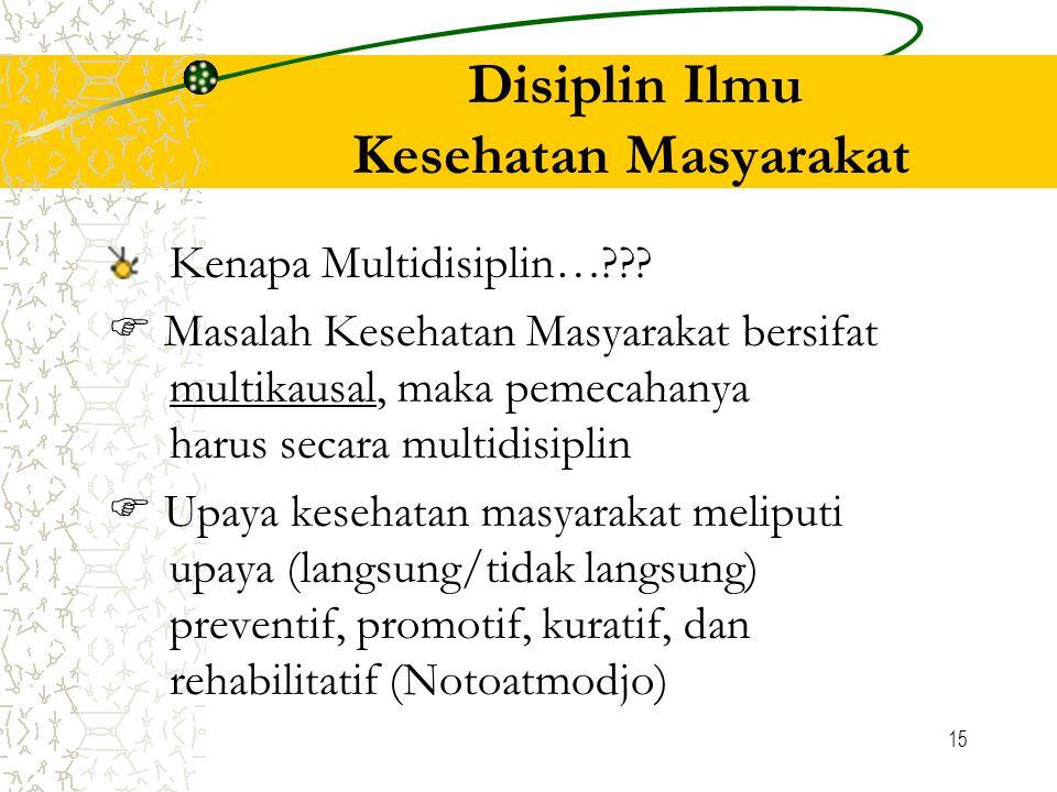 15 Disiplin Ilmu Kesehatan Masyarakat Kenapa Multidisiplin…???  Masalah Kesehatan Masyarakat bersifat multikausal, maka pemecahanya harus secara mult