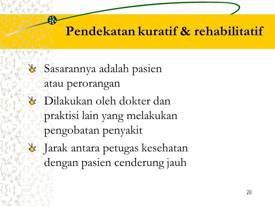 28 Pendekatan kuratif & rehabilitatif Sasarannya adalah pasien atau perorangan Dilakukan oleh dokter dan praktisi lain yang melakukan pengobatan penyakit Jarak antara petugas kesehatan dengan pasien cenderung jauh
