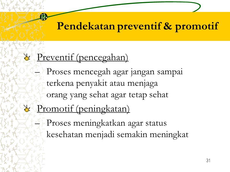 31 Pendekatan preventif & promotif Preventif (pencegahan) –Proses mencegah agar jangan sampai terkena penyakit atau menjaga orang yang sehat agar tetap sehat Promotif (peningkatan) –Proses meningkatkan agar status kesehatan menjadi semakin meningkat
