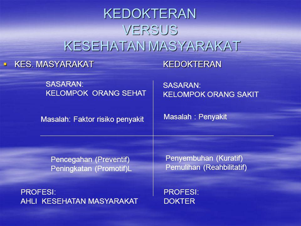 KEDOKTERAN VERSUS KESEHATAN MASYARAKAT  KES. MASYARAKAT KEDOKTERAN SASARAN: KELOMPOK ORANG SEHAT SASARAN: KELOMPOK ORANG SAKIT Pencegahan (Preventif)