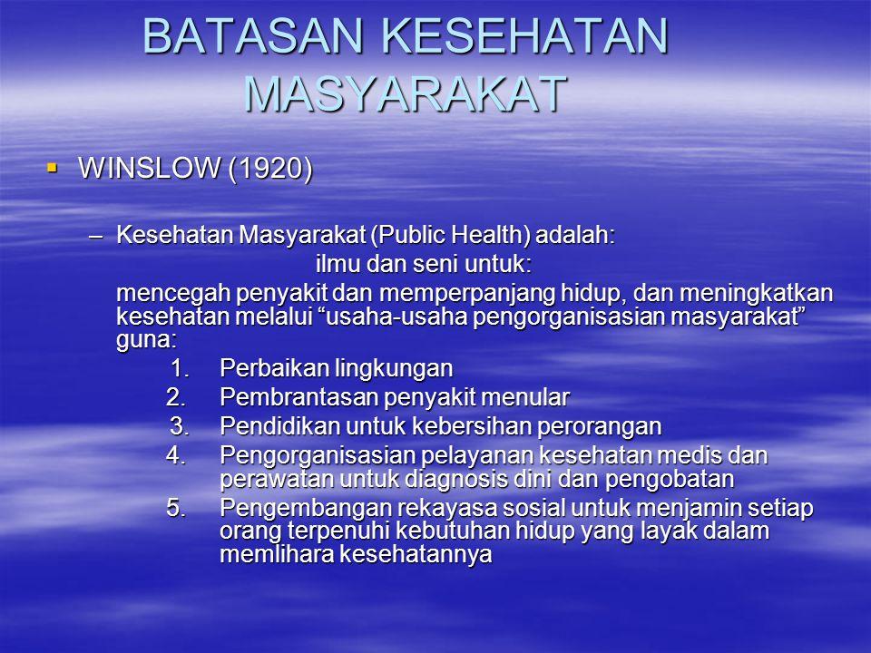 BATASAN KESEHATAN MASYARAKAT  WINSLOW (1920) –Kesehatan Masyarakat (Public Health) adalah: ilmu dan seni untuk: ilmu dan seni untuk: mencegah penyaki