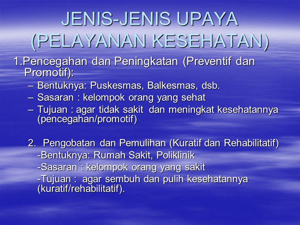 JENIS-JENIS UPAYA (PELAYANAN KESEHATAN) 1.Pencegahan dan Peningkatan (Preventif dan Promotif): –Bentuknya: Puskesmas, Balkesmas, dsb. –Sasaran : kelom