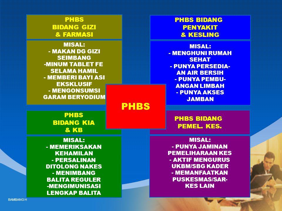PHBS BIDANG GIZI & FARMASI PHBS BIDANG KIA & KB PHBS BIDANG PENYAKIT & KESLING PHBS BIDANG PEMEL.