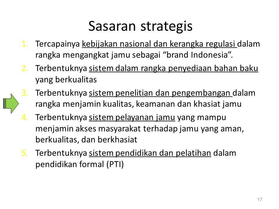 18 Arah kebijakan 1.Mengembangkan kebijakan nasional dan regulasi dalam rangka mengangkat jamu sebagai brand Indonesia 2.Menjamin penyediaan bahan baku jamu yang berkualitas 3.Menjamin keamanan, mutu, dan manfaat (efikasi) jamu 4.Meningkatkan akses masyarakat terhadap jamu yang berkualitas, aman, dan berkhasiat 5.Meningkatkan penggunaan jamu yang rasional