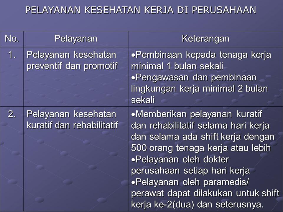 PELAYANAN KESEHATAN KERJA DI PERUSAHAAN PELAYANAN KESEHATAN KERJA DI PERUSAHAAN No.PelayananKeterangan 1. Pelayanan kesehatan preventif dan promotif 