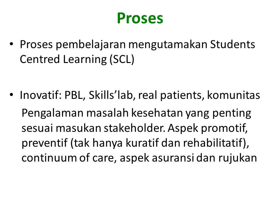 Proses Proses pembelajaran mengutamakan Students Centred Learning (SCL) Inovatif: PBL, Skills'lab, real patients, komunitas Pengalaman masalah kesehatan yang penting sesuai masukan stakeholder.