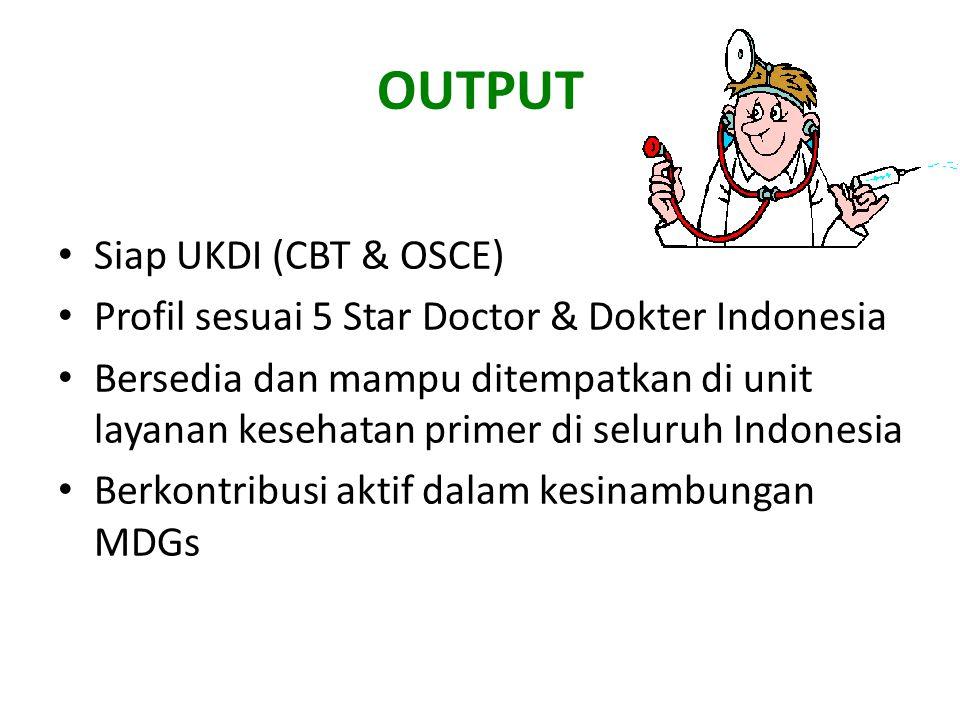 OUTPUT Siap UKDI (CBT & OSCE) Profil sesuai 5 Star Doctor & Dokter Indonesia Bersedia dan mampu ditempatkan di unit layanan kesehatan primer di seluruh Indonesia Berkontribusi aktif dalam kesinambungan MDGs