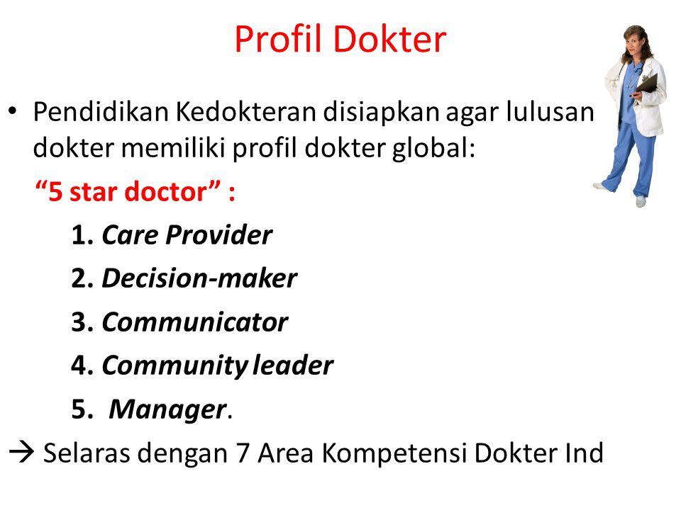 Profil Dokter Pendidikan Kedokteran disiapkan agar lulusan dokter memiliki profil dokter global: 5 star doctor : 1.
