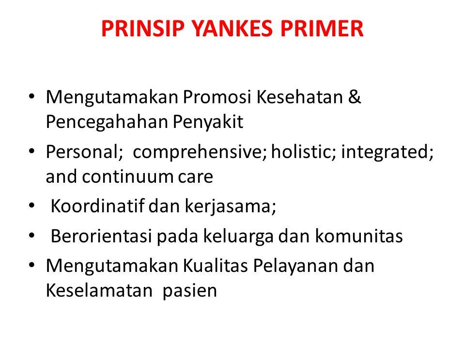 PRINSIP YANKES PRIMER Mengutamakan Promosi Kesehatan & Pencegahahan Penyakit Personal; comprehensive; holistic; integrated; and continuum care Koordinatif dan kerjasama; Berorientasi pada keluarga dan komunitas Mengutamakan Kualitas Pelayanan dan Keselamatan pasien