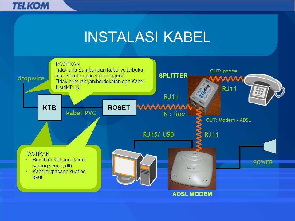 INSTALASI KABEL KTB ROSET SPLITTER ADSL MODEM RJ45/ USB dropwire kabel PVC POWER IN : line OUT: Modem / ADSL OUT: phone PASTIKAN Bersih dr Kotoran (karat, sarang semut, dll) Kabel terpasang kuat pd baut PASTIKAN Tidak ada Sambungan Kabel yg terbuka atau Sambungan yg Renggang Tidak bersilangan/berdekatan dgn Kabel Listrik/PLN RJ11