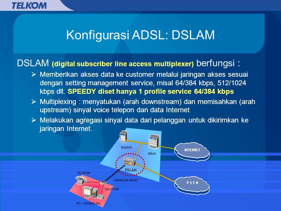 Konfigurasi ADSL: DSLAM DSLAM (digital subscriber line access multiplexer) berfungsi :  Memberikan akses data ke customer melalui jaringan akses sesuai dengan setting management service, misal 64/384 kbps, 512/1024 kbps dll.