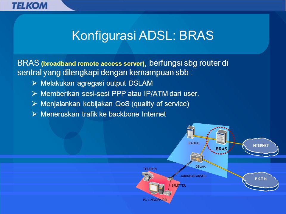 INSTALASI KABEL yg SALAH KTB ROSET SPLITTER ADSL MODEM RJ45 dropwire kabel PVC POWER line Modem / ADSL phone X X OK