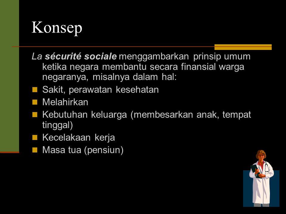 Konsep La sécurité sociale menggambarkan prinsip umum ketika negara membantu secara finansial warga negaranya, misalnya dalam hal: Sakit, perawatan kesehatan Melahirkan Kebutuhan keluarga (membesarkan anak, tempat tinggal) Kecelakaan kerja Masa tua (pensiun)