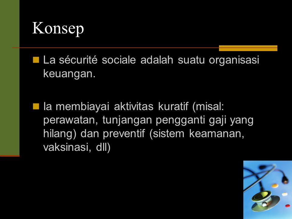 Konsep La sécurité sociale adalah suatu organisasi keuangan.