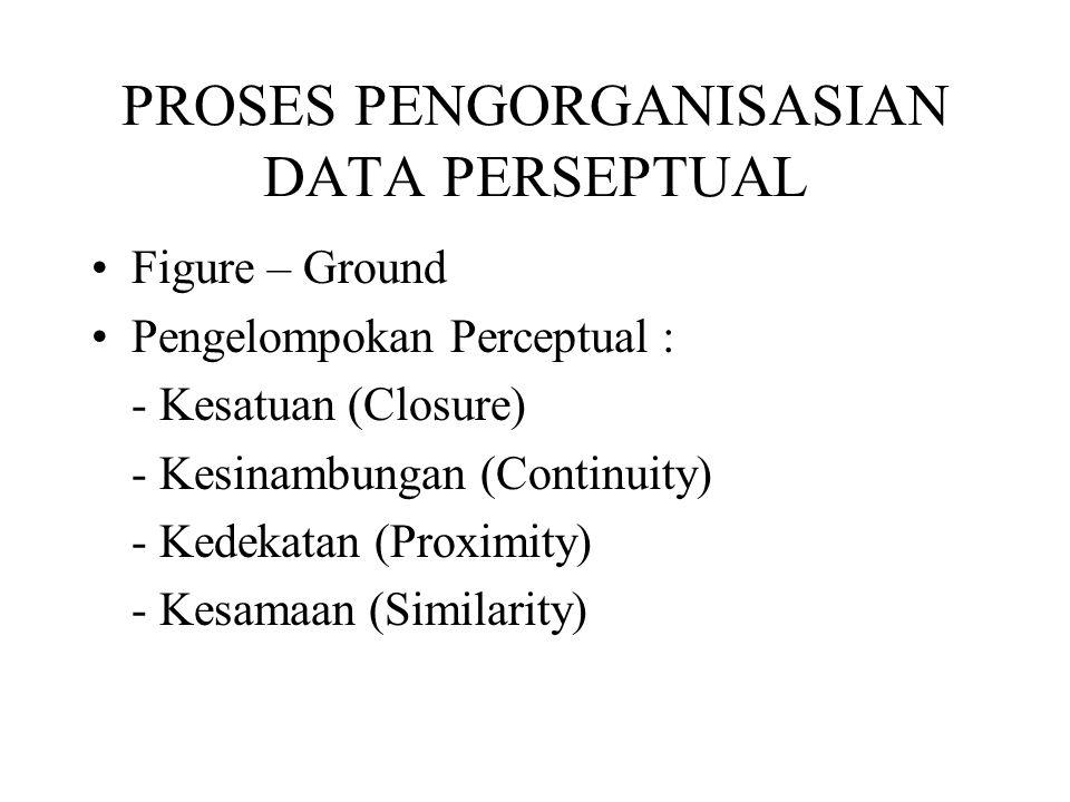 PROSES PENGORGANISASIAN DATA PERSEPTUAL Figure – Ground Pengelompokan Perceptual : - Kesatuan (Closure) - Kesinambungan (Continuity) - Kedekatan (Prox