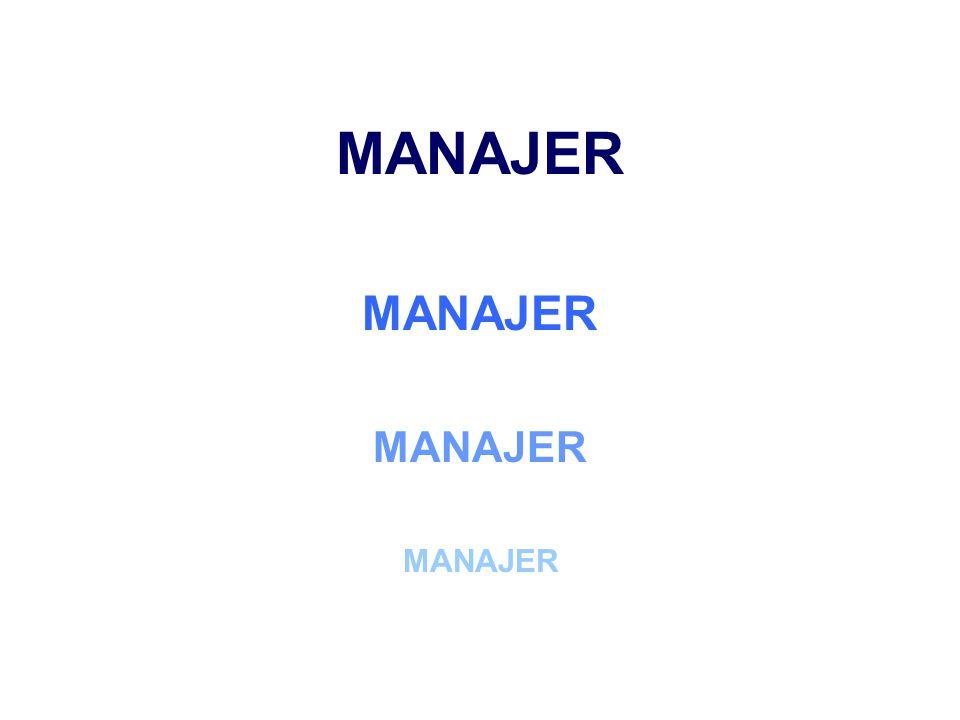Kecakapan yg perlu dimiliki oleh manajer menurut Katz 1.Kecakapan teknis: Pengetahuan & mahir di dalam metode, proses dan prosedur 2.Kecakapan utk dpt bekerjasama dgn orang lain termasuk menciptakan lingkungan dimana orang merasa aman & dpt berekspresi (berpendapat)  human skill 3.Kecakapan konseptual: Mampu utk melihat gambaran umum sehingga dapat mengarahkan komponen2 penting dlm suatu keadaan dan mengerti hub diantara komponen2 tsb (system handling) 4.Kecakapan desain: Menyelesaikan masalah2 dengan cara yg menguntungkan organisasi dan dapat dilaksanakan