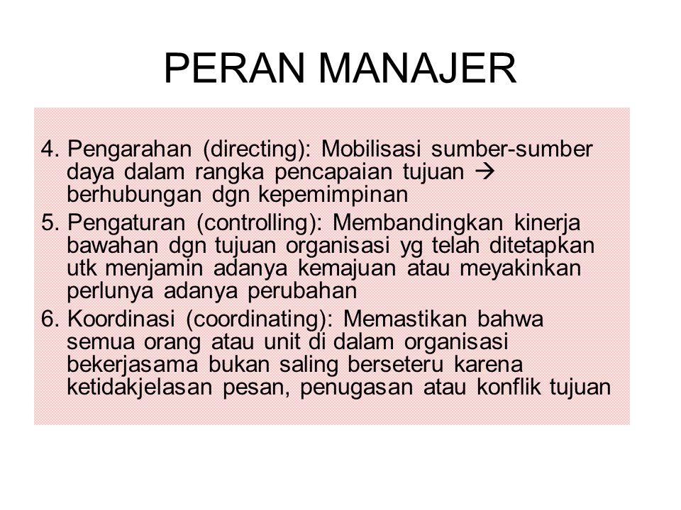 PERAN MANAJER 4.