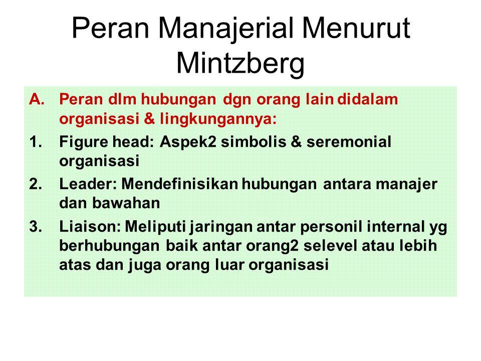 Peran Manajerial Menurut Mintzberg A.Peran dlm hubungan dgn orang lain didalam organisasi & lingkungannya: 1.Figure head: Aspek2 simbolis & seremonial