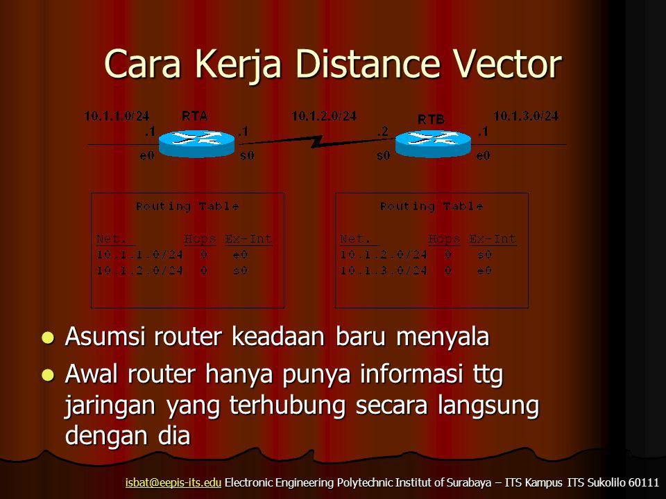 isbat@eepis-its.eduisbat@eepis-its.edu Electronic Engineering Polytechnic Institut of Surabaya – ITS Kampus ITS Sukolilo 60111 isbat@eepis-its.edu Cara Kerja Distance Vector Asumsi router keadaan baru menyala Asumsi router keadaan baru menyala Awal router hanya punya informasi ttg jaringan yang terhubung secara langsung dengan dia Awal router hanya punya informasi ttg jaringan yang terhubung secara langsung dengan dia