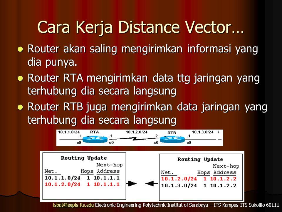 isbat@eepis-its.eduisbat@eepis-its.edu Electronic Engineering Polytechnic Institut of Surabaya – ITS Kampus ITS Sukolilo 60111 isbat@eepis-its.edu Cara Kerja Distance Vector… Router akan saling mengirimkan informasi yang dia punya.