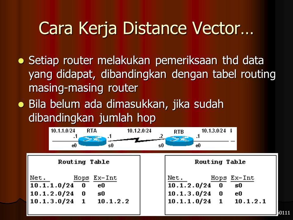 isbat@eepis-its.eduisbat@eepis-its.edu Electronic Engineering Polytechnic Institut of Surabaya – ITS Kampus ITS Sukolilo 60111 isbat@eepis-its.edu Cara Kerja Distance Vector… Setiap router melakukan pemeriksaan thd data yang didapat, dibandingkan dengan tabel routing masing-masing router Setiap router melakukan pemeriksaan thd data yang didapat, dibandingkan dengan tabel routing masing-masing router Bila belum ada dimasukkan, jika sudah dibandingkan jumlah hop Bila belum ada dimasukkan, jika sudah dibandingkan jumlah hop