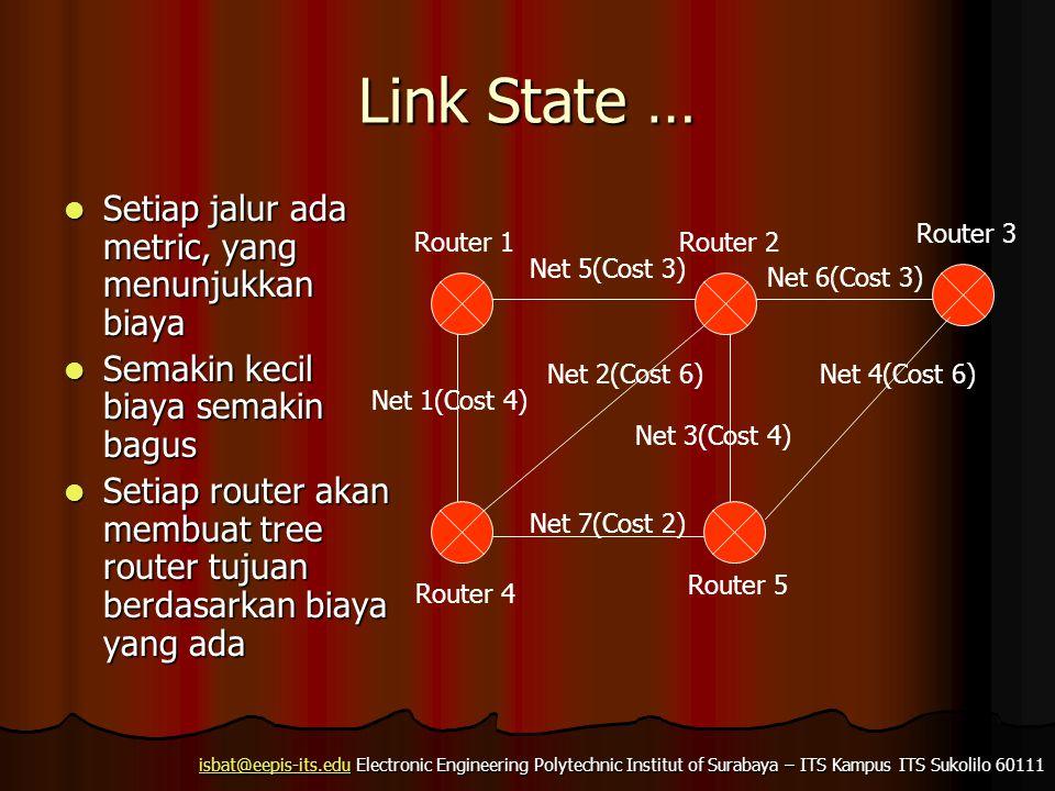 isbat@eepis-its.eduisbat@eepis-its.edu Electronic Engineering Polytechnic Institut of Surabaya – ITS Kampus ITS Sukolilo 60111 isbat@eepis-its.edu Link State … Setiap jalur ada metric, yang menunjukkan biaya Setiap jalur ada metric, yang menunjukkan biaya Semakin kecil biaya semakin bagus Semakin kecil biaya semakin bagus Setiap router akan membuat tree router tujuan berdasarkan biaya yang ada Setiap router akan membuat tree router tujuan berdasarkan biaya yang ada Router 1Router 2 Router 3 Router 4 Router 5 Net 5(Cost 3) Net 1(Cost 4) Net 2(Cost 6) Net 3(Cost 4) Net 6(Cost 3) Net 4(Cost 6) Net 7(Cost 2)