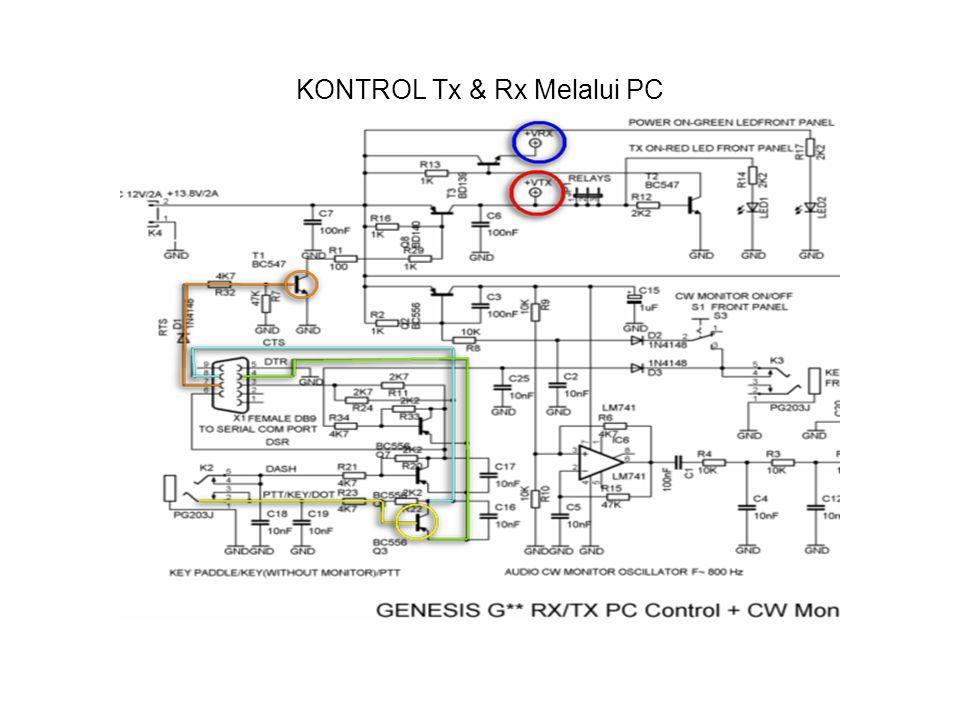 KONTROL Tx & Rx Melalui PC