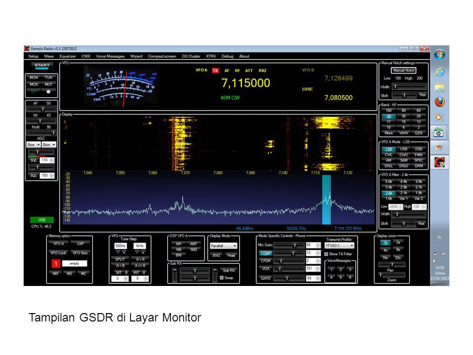 Tampilan GSDR di Layar Monitor