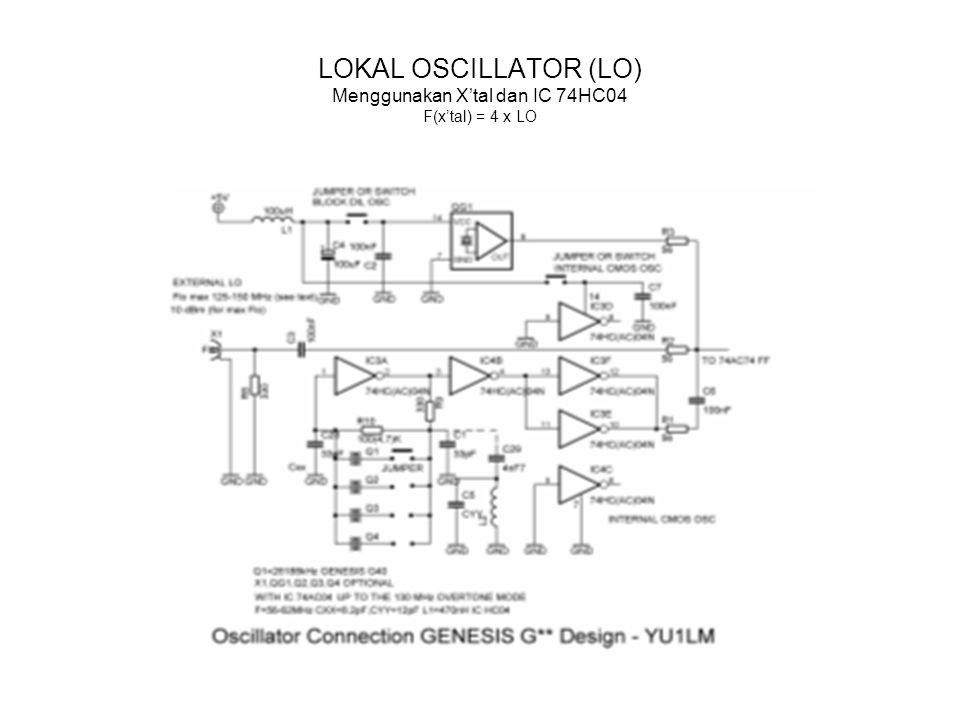 LOKAL OSCILLATOR (LO) Menggunakan X'tal dan IC 74HC04 F(x'tal) = 4 x LO