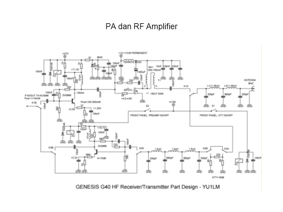 PA dan RF Amplifier
