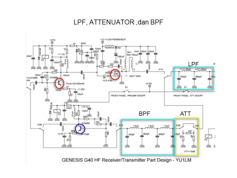 LPF, ATTENUATOR,dan BPF LPF BPFATT