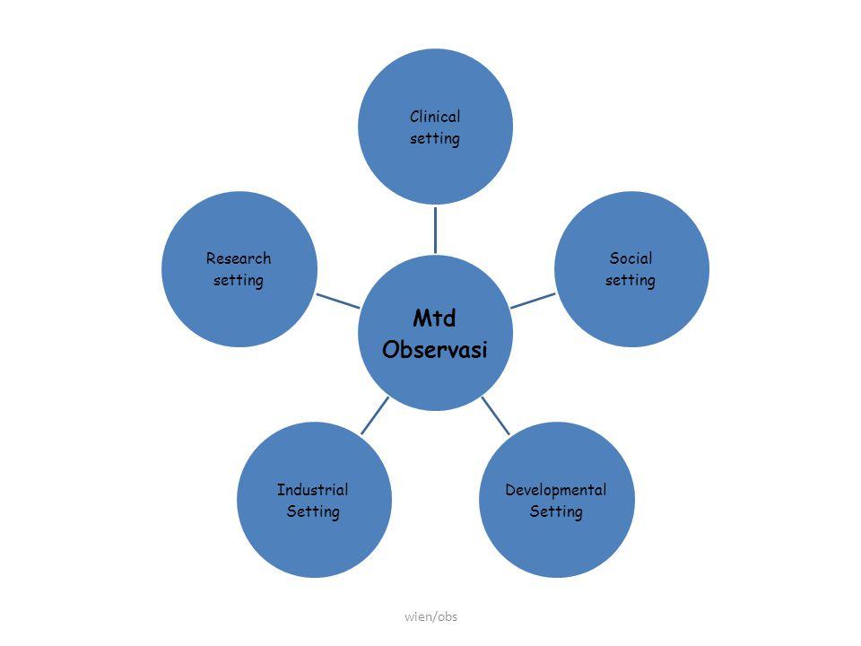 Mtd Observasi Clinical setting Social setting Developmental Setting Industrial Setting Research setting