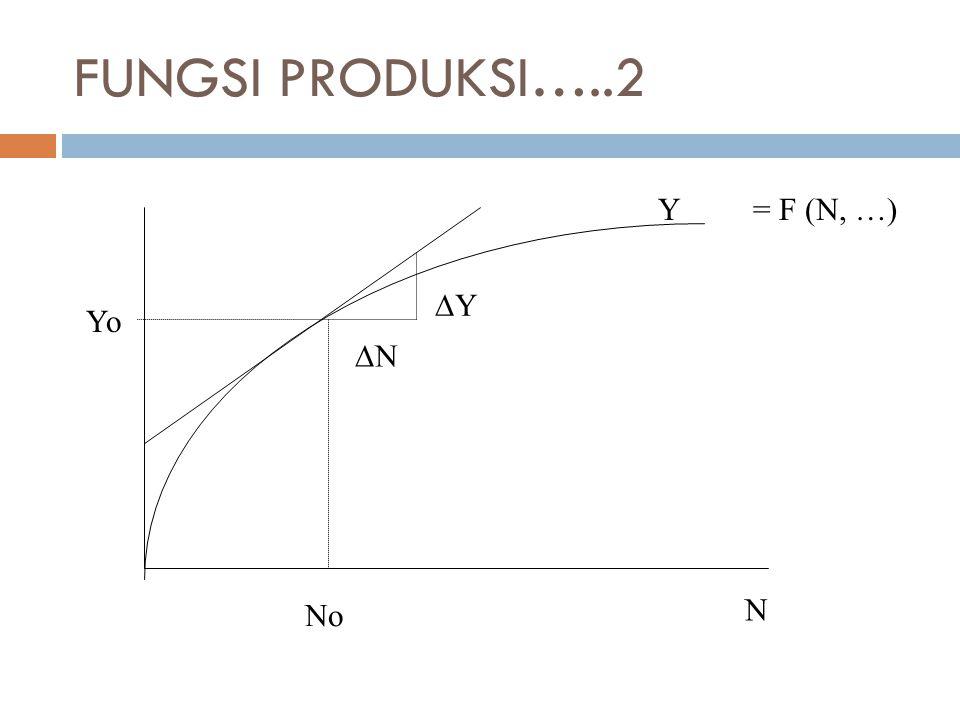 FUNGSI PRODUKSI…..2 Y= F (N, …) N No ∆N ∆Y Yo