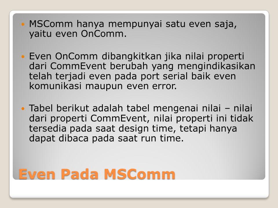 Even Pada MSComm MSComm hanya mempunyai satu even saja, yaitu even OnComm. Even OnComm dibangkitkan jika nilai properti dari CommEvent berubah yang me