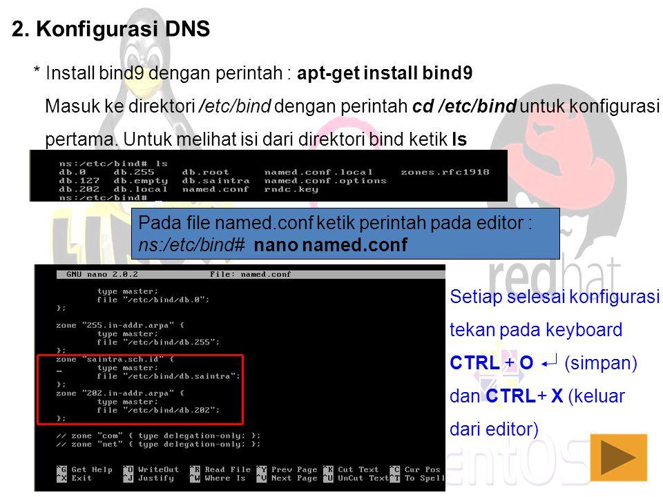 2. Konfigurasi DNS * Install bind9 dengan perintah : apt-get install bind9 Masuk ke direktori /etc/bind dengan perintah cd /etc/bind untuk konfigurasi