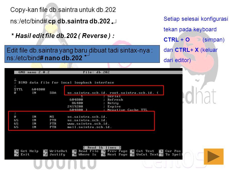 Copy-kan file db.saintra untuk db.202 ns:/etc/bind# cp db.saintra db.202 * Hasil edit file db.202 ( Reverse ) : Edit file db.saintra yang baru dibuat