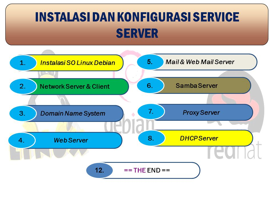 Instalasi SO Linux Debian Network Server & Client Domain Name System3.3. DHCP Server Proxy Server Web Server4.4. == THE END == 12. Mail & Web Mail Ser