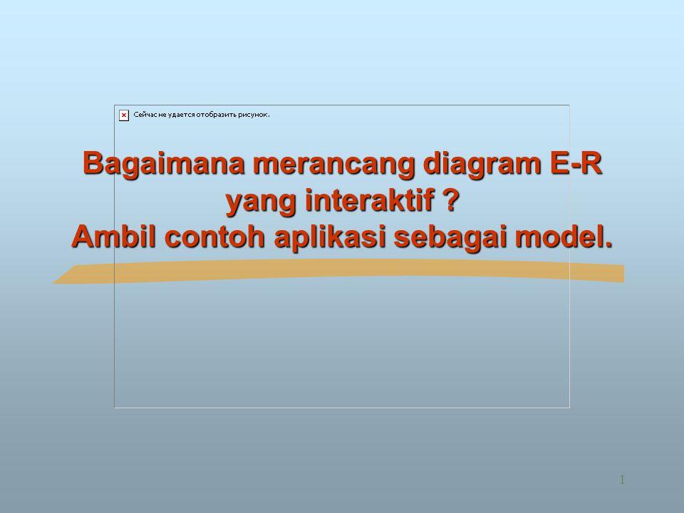 1 Bagaimana merancang diagram E-R yang interaktif ? Ambil contoh aplikasi sebagai model.