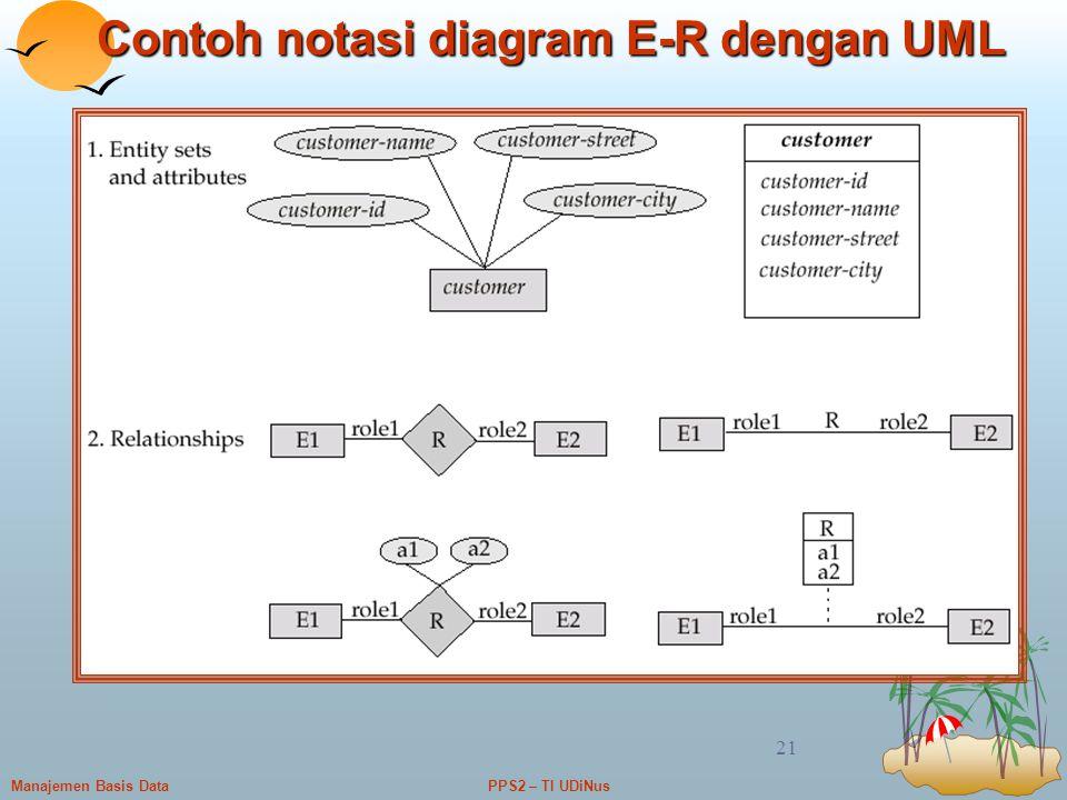 PPS2 – TI UDiNusManajemen Basis Data 21 Contoh notasi diagram E-R dengan UML
