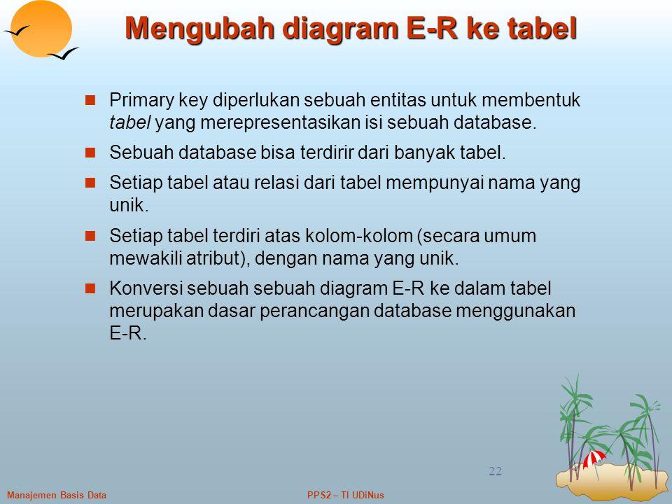 PPS2 – TI UDiNusManajemen Basis Data 22 Mengubah diagram E-R ke tabel Primary key diperlukan sebuah entitas untuk membentuk tabel yang merepresentasik